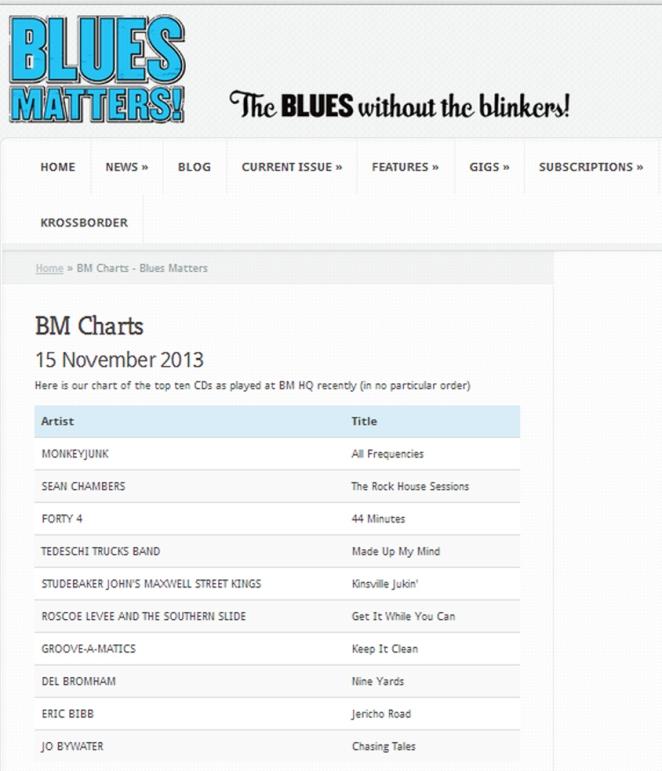 Blues Matter Charts Nov 2013 Chasing Tales